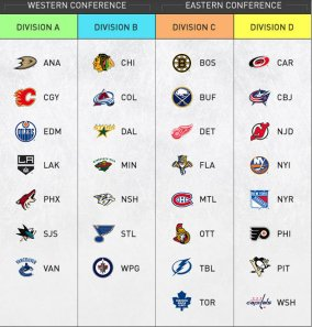 Divisions A-D??Laaaaame! (Yahoo! Sports)